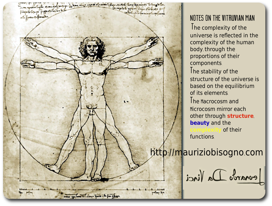 Proportional Study of a Man in the Manner of Vitruvius, c. 1487