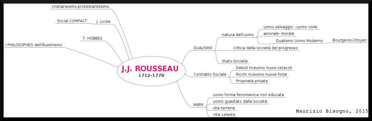J.J. ROUSSEAU1